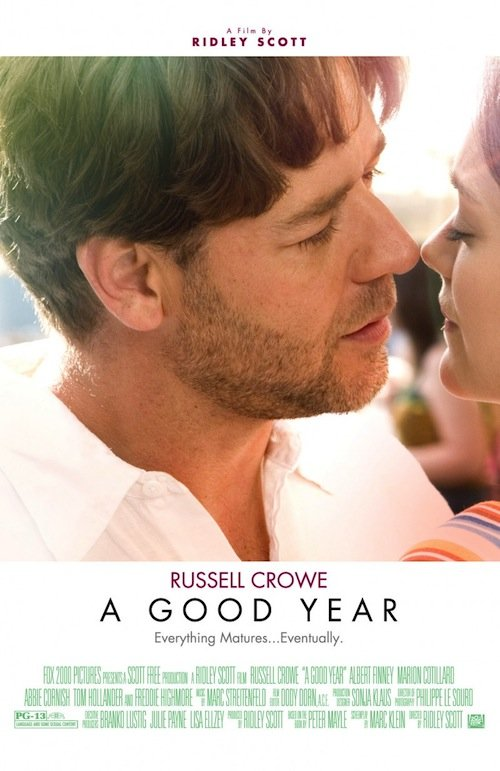 Ridley Scott – A Good Year