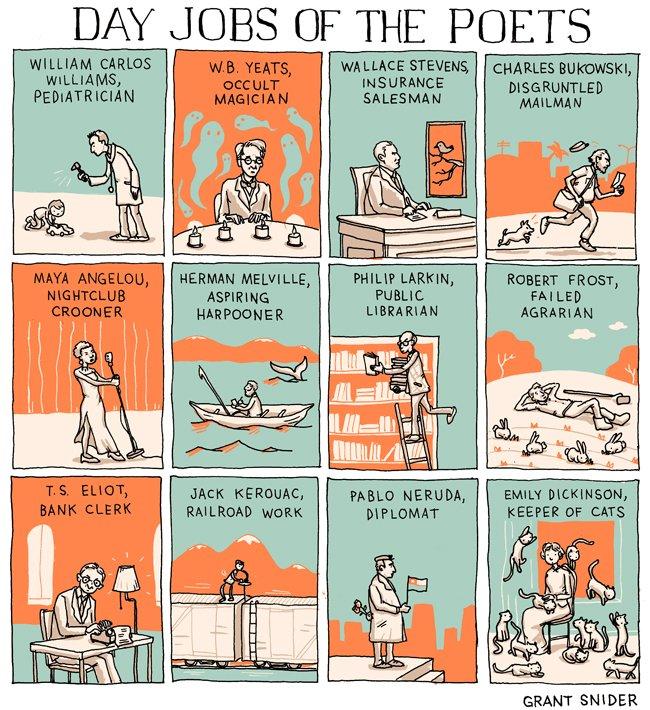 ünlü şairler